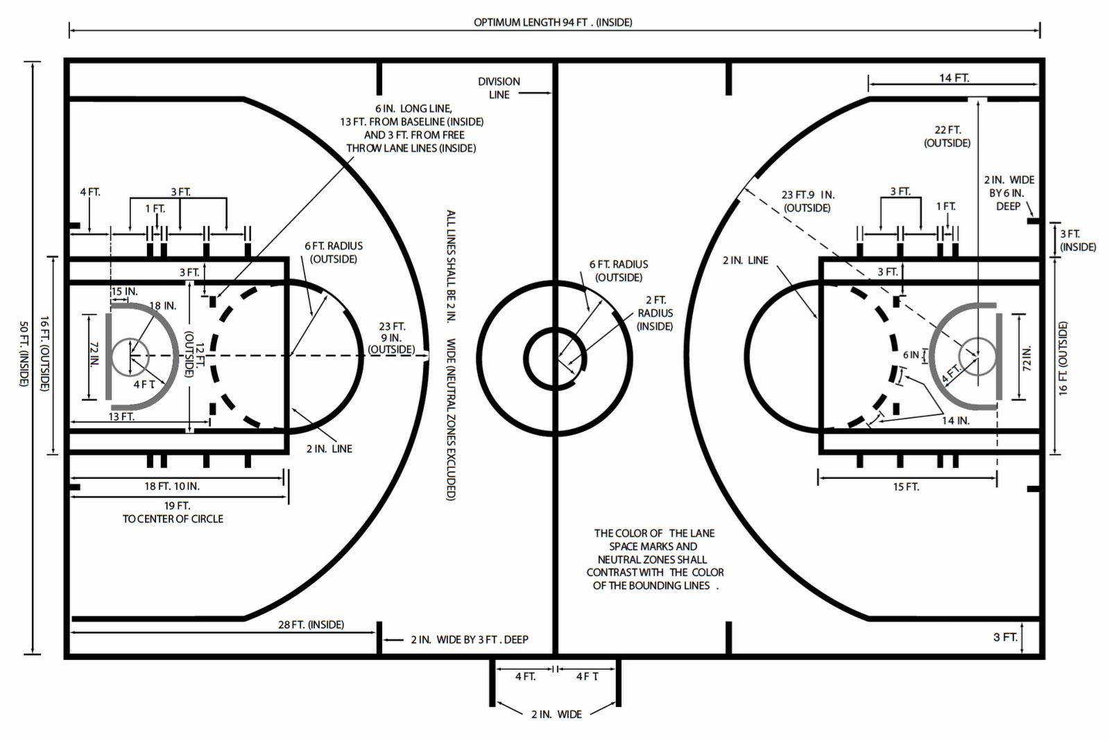 Basketball court for Basketball courts dimensions